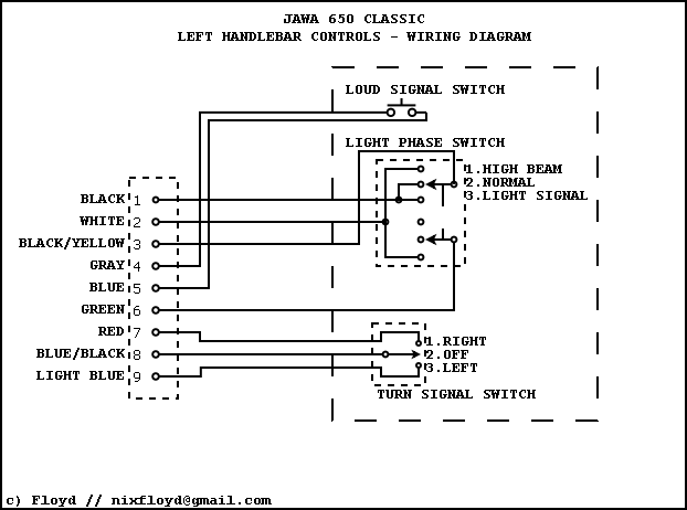 Motorcycle Control Wiring Diagram from blog.eulinux.org